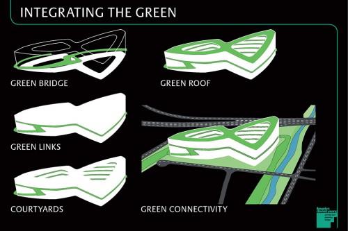 Samsung-Green